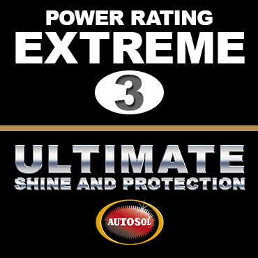Power rating extreme